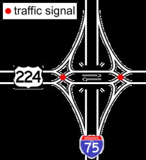 Diverging diamond interchange - Plan of rejected diverging diamond interchange in Findlay, Ohio