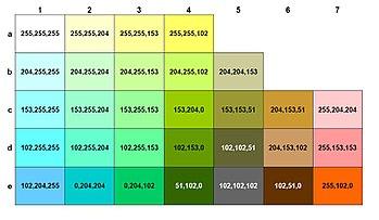 Apha Color Test Method | Colorpaints.co