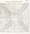 """Illustration from Kircher's """"Arithmologia"""".jpg"""