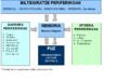 Informatika periferikoak.png