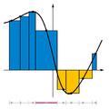 Integral Riemann sum.png