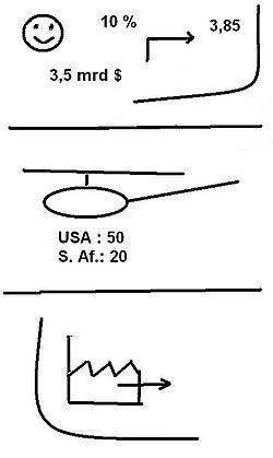interpreting shorthand notation Nomenclature for the description of sequence variations jt den dunnen, se antonarakis: hum genet 109(1): 121-124, 2001 reproduced with kind permission from prof s e antonarakis.