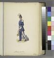 Italy, San Marino, 1870-1900 (NYPL b14896507-1512102).tiff