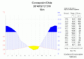 Klimadiagramm-Concepcion-Chile-metrisch-deutsch.png