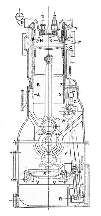 Knight engine - Knight-Daimler engine, transverse section