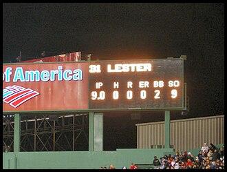 Jon Lester - The line score inside Fenway Park following Jon Lester's no-hitter, May 19, 2008