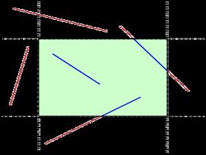 sólo las porciones de las líneas dentro del área verde (coloreadas de azul) necesitan ser dibujadas