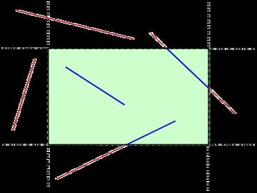 Line clipping - Wikipedia