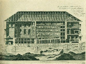 Maly Theatre (Moscow) - Petrovsky theatre, 1780