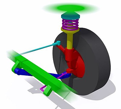 Macpherson strut wikivisually a simple macpherson strut suspension on the left front wheel of a rear wheel drive vehicle the front of the vehicle is at bottom right of the image fandeluxe Images