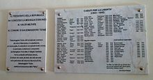 Lapidi commemorative nel palazzo del municipio