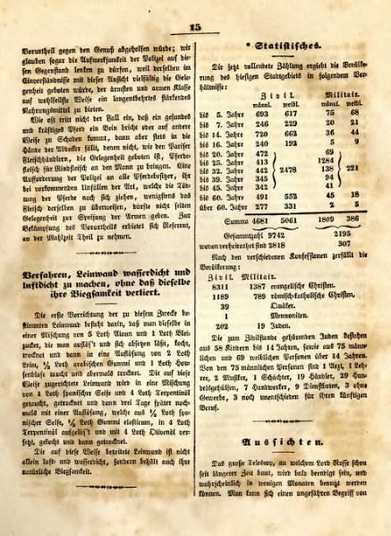 File:Mindener Sonntagsblatt vom 14.01.1844, S. 15.djvu