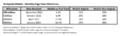 Mobile Milestone Chart - 3 billion page views.png