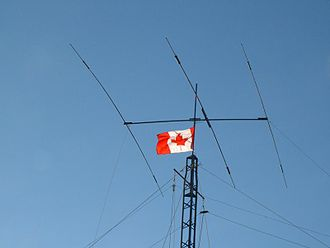 Larmor formula - A Yagi-Uda antenna. Radio waves can be radiated from an antenna by accelerating electrons in the antenna. This is a coherent process, so the total power radiated is proportional to the square of the number of electrons accelerating.