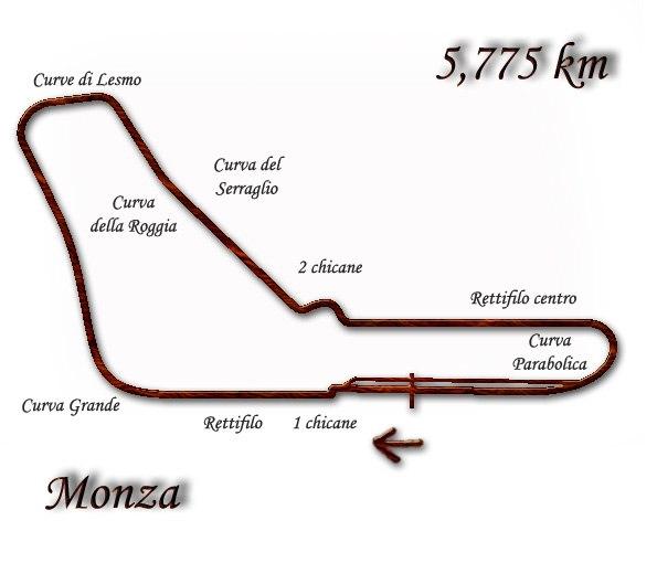 Trazado do circuíto de Monza.