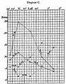 P370 Diagram C.jpg