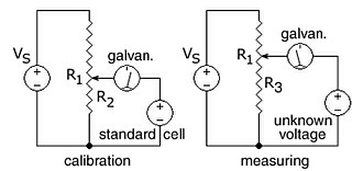 Potentiometer (measuring instrument) - A potentiometer being calibrated and then measuring an unknown voltage.  R1 is the resistance of the entire resistance wire. The arrow head represents the moving wiper.