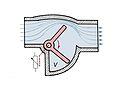 Průtokoměr s otočnou klapkou.jpg