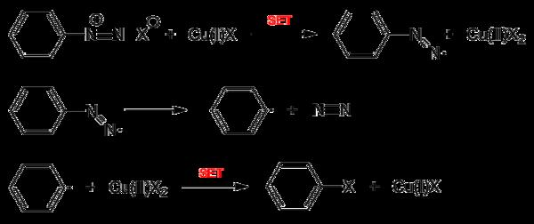 Allgemeiner Reaktionsmechanismus einer Sandmeyer-Reaktion