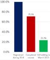 Senior Citizens 2014 survival metrics EN.png
