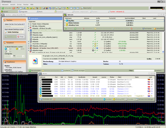 Shareaza - Shareaza running in windowed mode with several activated skins.  On the picture can be seen a search window, a bandwidth graph, the upload queue window (upper-right corner) and the neighbours window (center), showing 4 gnutella, 3 Gnutella2 and an eD2k server connection.