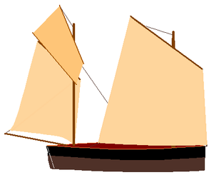 Lug sail - A lugger, showing a variety of lug sail types.