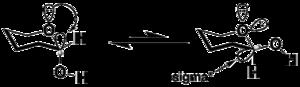 Anomeric effect - Image: Sigma* Orbital