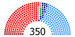 Spanish Congress of Deputies after 1993 election.png