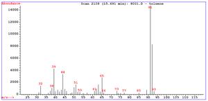 Interpretation Of Mass Spectra Mclafferty Pdf