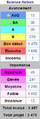 Statistiques wikiprojet WP1.png