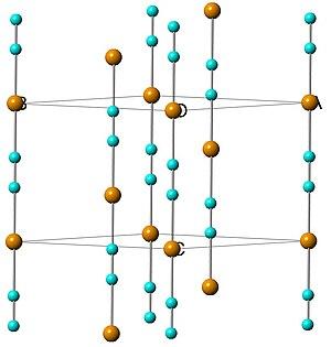 Copper(I) cyanide - Image: Structure of HT Cu CN (dissorderd CN)