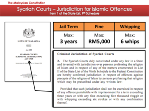 Constitution of Malaysia - State Syariah Courts' jurisdiction for Islamic offences