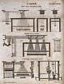 Textiles; types of mechanical carpet loom. Engraving by J. M Wellcome V0024153.jpg