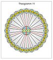 Theogramm 11.jpg