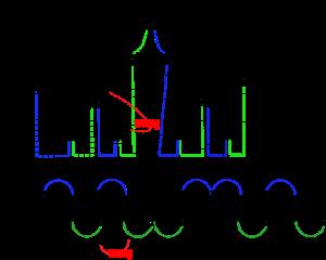 Threaded binary tree - Image: Thread Tree Inorder Array 123456789