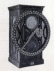 Time clock, 1909