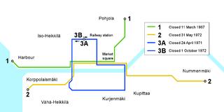 Trams in Turku