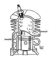 Two Stroke Engine Wikipedia