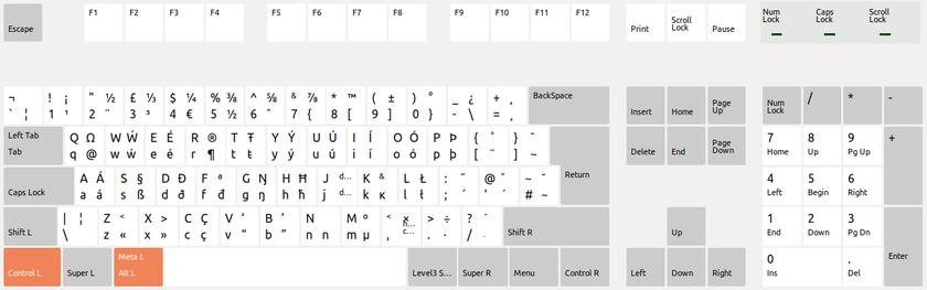 British And American Keyboards Wikiwand