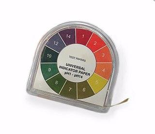 Universal indicator type of pH indicator