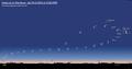 Venus 2014 - 2015.png