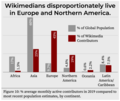 Wikimedians disproportionately live in Europe and Northern America.png