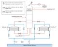 Williams Olefins propylene fractionator schematic.png