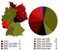 Zusammensetzung des Bundesrat 2009 (wenn-Hessen-CDU-FDP).png