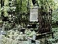 Могила художника Завьялова Ф. С.JPG