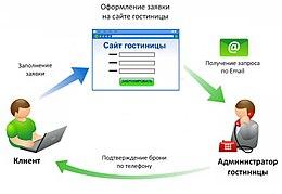 474c19f6531 Comercio electrónico - Wikipedia