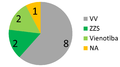 2013 vēlēšanas Valmiera.png