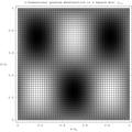 2D Wavefunction (3,2) Density Plot.png