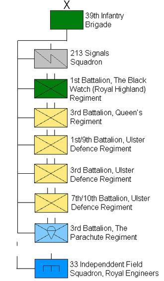 39th Infantry Brigade (United Kingdom) - 39th Infantry Brigade (United Kingdom)