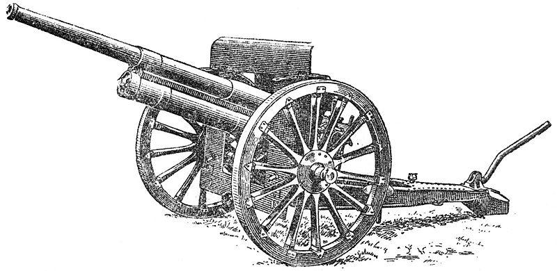 Артиллерия РККА